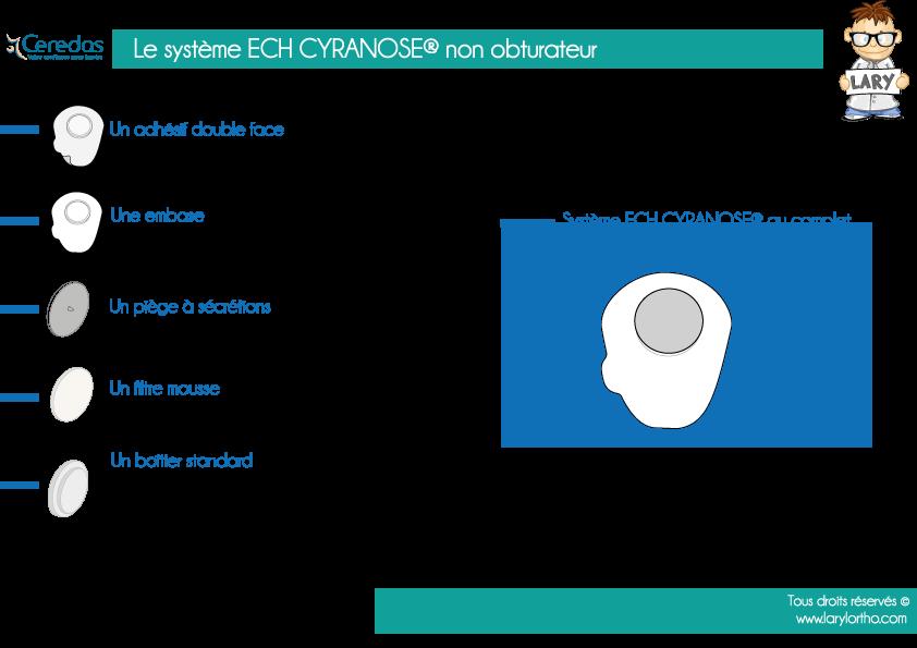 Le-système-ECH-CYRANOSE®--non-obturateur